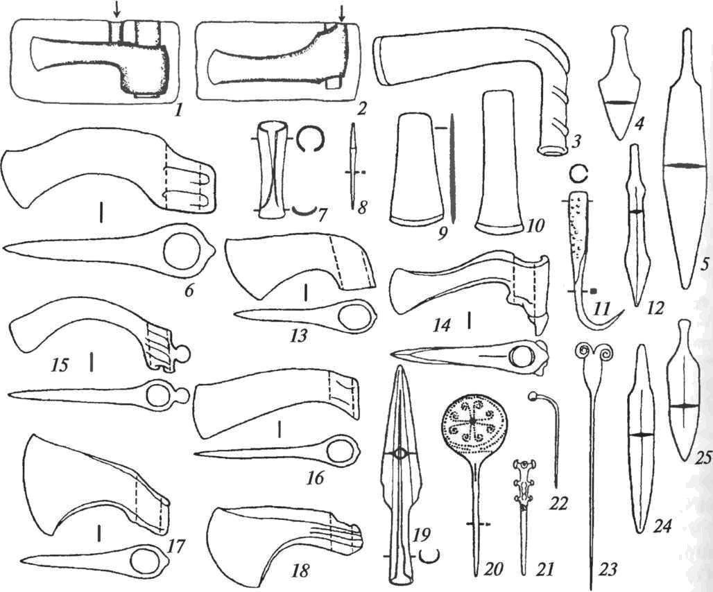 Диагностирующие формы изделий среднего бронзового века в пределах Циркумпонтийской металлургической провинции: 1, 2 — закрытые литейные формы для изготовления топоров; 3— топор с длинной трубчатой втулкой; 4, 5, 12, 24, 25 — ножи-кинжалы двулезвийные; 6, 13—18 — топоры втульчатые; 7 — долото втульчатое; 8 — шило; 9, 10 — тесла; 11 — крюк; 19 — наконечник копья; 20-23 — украшения