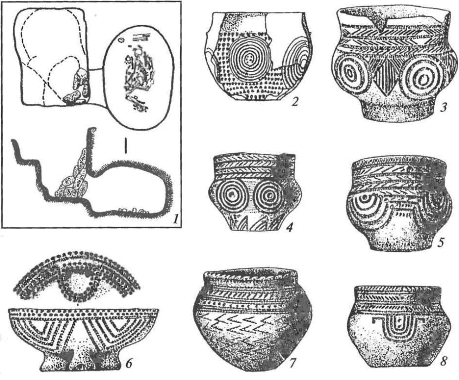 Погребальные сооружения (1) и сосуды (2-8) донецкой катакомбной культуры.