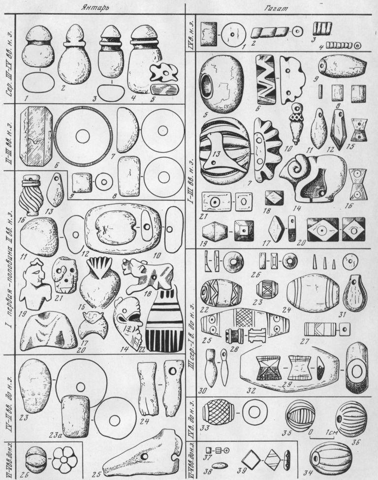 Таблица CLVIII. Бусы из янтаря и гагата Составитель Е. М. Алексеева