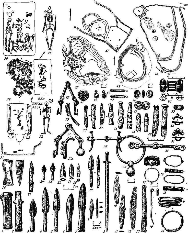 Т аблица 7. Планы городищ, погребений и вещи чернолесской культуры