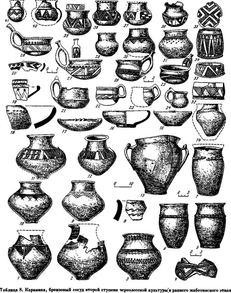 Таблица 8. Керамика, бронзовый сосуд второй ступени чернолесской культуры и жаботинского этапа.