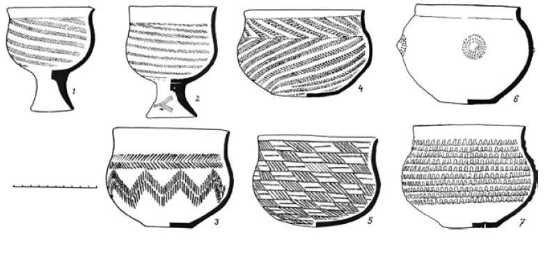 Рис. 3.11. Керамика Дандыбая (по А.Х. Маргулану)