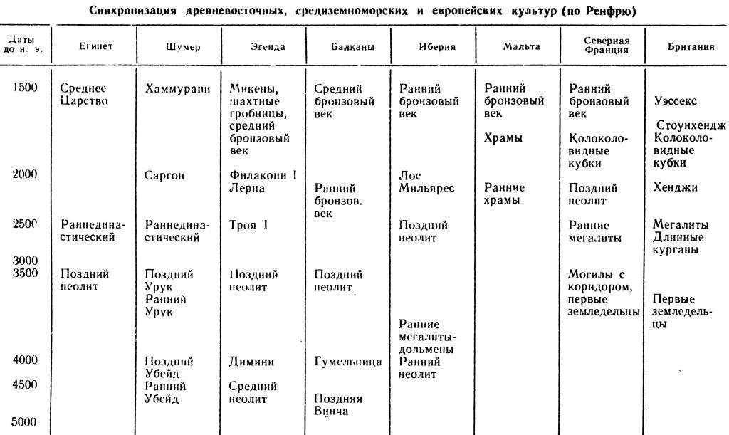 datirovka-i-sinhronizatsiya-7