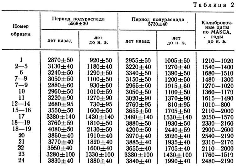 datirovka-i-sinhronizatsiya-9