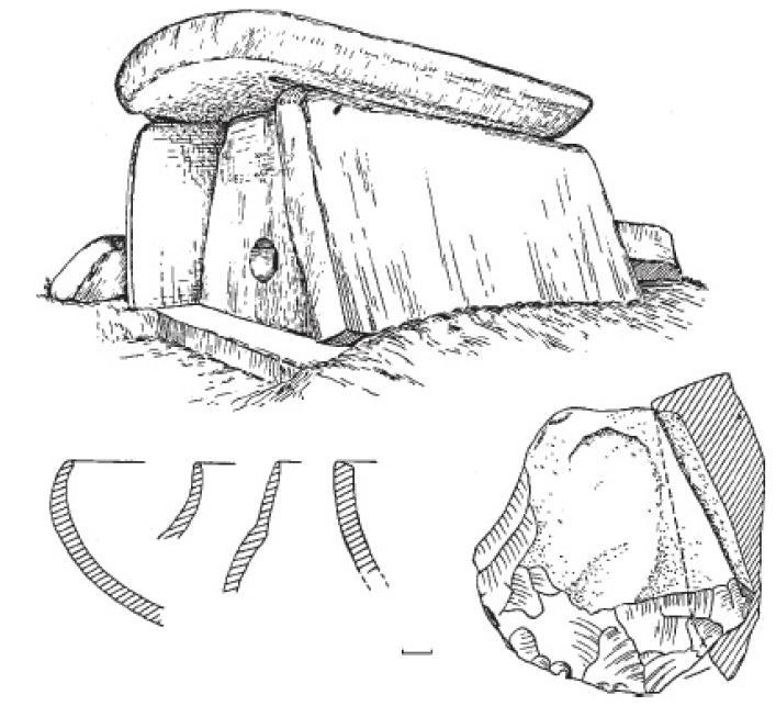 Рис. 30. Дольмен № 8 из группы I в бассейне р. Птнада близ г. Геленджик, IV—II тыс. до н. э., Западный Кавказ (Марювин 1997: 274, рис. 143): общий вид и найденные в дольмене каменное орудие и фрагменты керамических сосудов (профили).