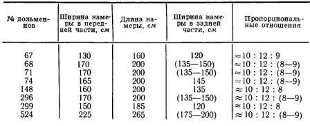 dolmenyi-zapadnogo-kavkaza-4
