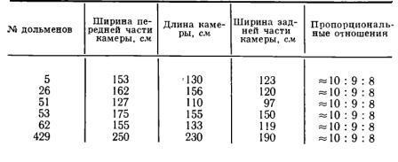 dolmenyi-zapadnogo-kavkaza-5