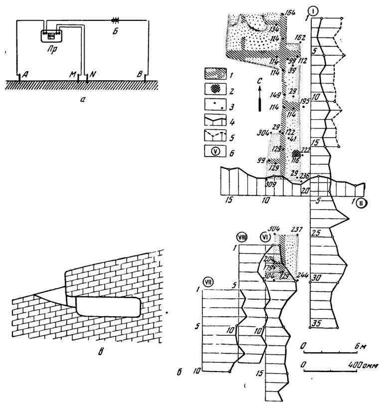 Рис. 55, а. Установка метода симметричного электропрофилирования. А, В1—питающие влектроды; М. N — приемные электроды; Б — источники питания (батарея); Пр — электрораэведочнын прибор б. План южной части здания на «Чайке» с кривыми профилирования. 1 — раскоп со стенами; 2 — останец с пифосом; 3 — высота над уровнем почвенных вод; 4 — профиль с разносом АВ — 10 м; 5 — профиль с разносом АВ«— 5 м; 6 — номер профиля в. Схема разреза склепа на некрополе Неаполя Скифского