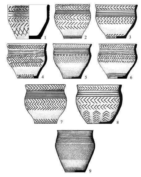 Таблица 2. Андроновские сосуды с каннелюрно-«ёлочной» орнаментацией. 1 - Кытманово, м. 32; 2 - Боровое, огр. 36; 3 - Титово II, к. 6, м. 1; 4 - Боровое, огр. 16; 5 - Титово II, к. 6, м. 3; 6 - Бурлук I, к. 11; 7 - Боровое, огр 6; 8 - Солёноозёрная I, погр. ком. 1, м. 1; 9 - Танай XII, п. кв. ф-у-18-19 (по: Боброву, Горяеву, Грушину, Зданович, Кирюшину, Максименкову, Михайлову, Оразбаеву, Уманскому)