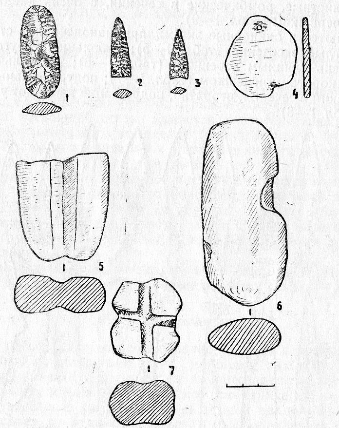 Табл. 2. Каменный инвентарь с Еловского поселения