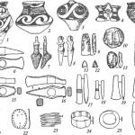 Инвентарь трипольской культуры: 1-5 — керамика; 7, 8 — глиняные антропоморфные статуэтки; каменные изделия: 9 — топор; 10— нуклеус; 11, 12— наконечники стрел; 13— скребок; 14— нож; металлические изделия: 6, 15, 16— топоры; 17-20 — тесла-долота; 21, 22 — бляшки; 23-25 — браслеты; 26, 27 — ножи-кинжалы
