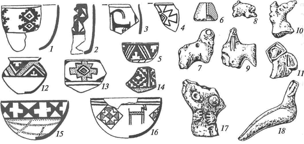 Комплекс Геоксюр I (энеолит многокомнатных домов): 1-5, 12-16— сосуды; 6— пряслице; 7-11, 17, 18— терракотовые статуэтки