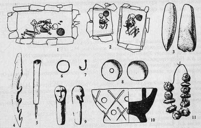 Окуневская культура: 1, 2 — скорченные погребения в каменных могилах; 3 — каменное тесло; 4 — гарпун; 5— шило; 6, 7— медное кольцо и крючок; 8 — керамическое пряслице; 9— каменная статуэтка; 10 — сосуд; 11 — бронзовые бусы