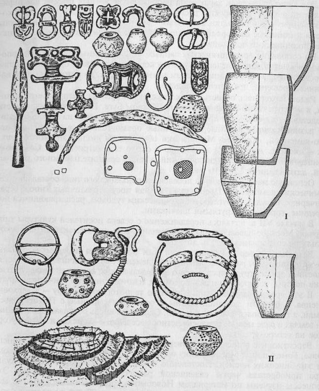Славянские древности середины I тысячелетия: I - колочинского типа; II - тушемлинского типа, реконструкция сооружений по раскопкам городища Тушемля (по В. В. Седову)