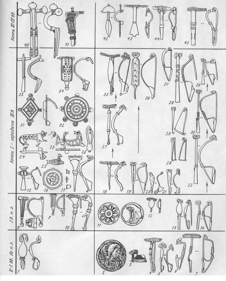 Таблица CLIV. Типы фибул II в. до н. э. — IV в. н. э. Привозные фибулы: 1 — кельтского типа; 8—10, 15—17, 23—26, 31—34, 40 — из римских провинций на Дунае и Галлии (23—26, 31, 32, 34 - - с цветной змалью); 41 — североевропейская. Местные фибулы: 2, 3, 11 — пружинные броши; 4—7 — вариации латенских фибул; 12, 20, 21 — с завитком на конце приемника; 13, 14, 22, 30, 37—39 — лучковые подвязные разных типов; 18, 27, 35 — боспорские сильно профилированные; 19, 36 — с кнопкой на конце приемника; 28, 29 — смычковые; 42 — двупластинчатые; 43—45 — прогнутые подвязные. Составитель А. К. Амброз