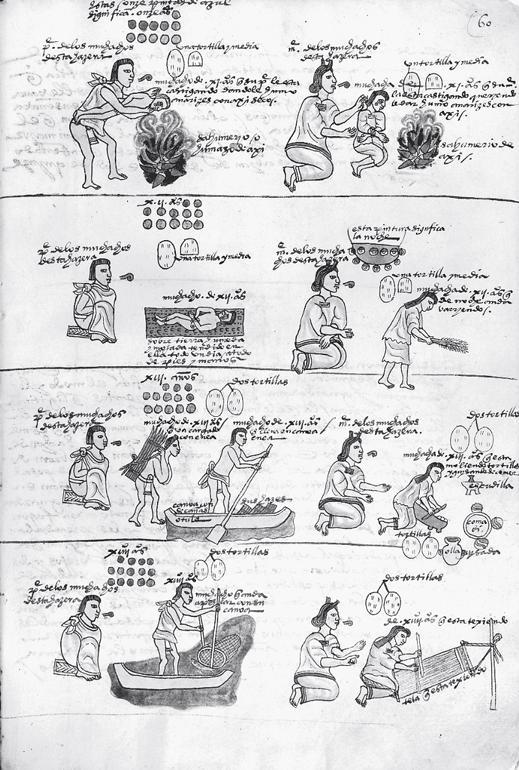 Рис. 16.10. Женщина из племени ацтеков учит свою дочь ткачеству