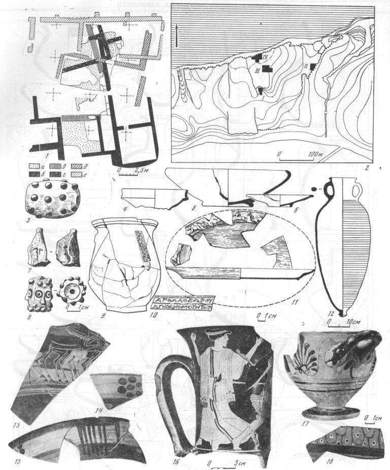 Таблица XL. Гермонасса 1 — план-схема архитектурных остатков Нагорного раскопа: а — цемянка; б — IV в. до н. э. (I строительный период); в — IV в. до н. э. (II строительный период); г — III—II вв. до н. э.; 3 — 1—II вв. н. э.; е — III—IV вв. н. э.; 2 — схематический план расположения раскопов: I — раскоп 1952 г.; II—восточный; III — Нагорный; IV — Северный; 3 — бусина белая настовая с налепами из голубого стекла; 4—6 — краснолаковые сосуды III—II вв. до н. о.; 7 — терракотовая головка Аттиса (эллинизм); 8 — бусина с изображением человеческих лиц (III в. до н. э.); 9 — мерный сосуд типа ойнохои с клеймом III в. до н. э.; 10 — клеймо: «агороном Аполлодор»; 11 — фрагментированное краснолаковое блюдо II—III вв. н. э. с изображением кентавров и животных; 12 — амфора светлоглиняная II—III вв.; 13 — обломок чернофигурного сосуда с изображением квадриги, конец VI в. до н. э.; 14, 15 — фрагменты родосско-ионийских киликов первой половины VI в. до н. э.; 16 — горло ритора с краснофигурноп росписью, вторая четверть V в. до н. э.; 17 — фрагмент чернофигурного килика, начало V в. до н. э.; 18 — фрагмент стенки клазоменского сосуда с росписью «стиля Фикеллуры», третья четверть VI в. до н. э. Составитель А. К. Коровина