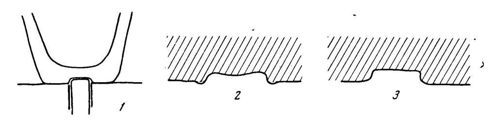 Рис. 4. Признаки динамического и статического следообразования на керамике. 1 — общие условия динамического следообразования; 2 — особенности рельефа оттисков при динамическом следообразовании; 3 — особенности рельефа оттисков при статическом следообразовании