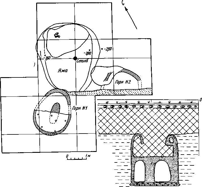 Рис. 32. Производственный комплекс. Г. Мохши-Наручадь. 1 — плав расположения горнов; 2 — раяреа горна № 1