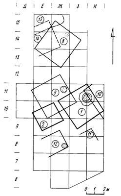 Рис. 2. Раскоп I. Схема расположения жилых и хозяйственных построек Строительные горизонты: 1 — верхний; 2 — средний; 3 — нижний