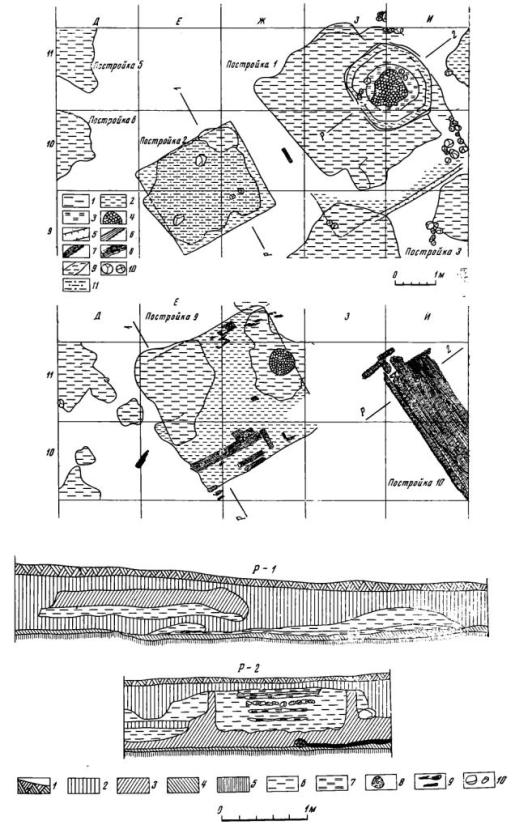 Рис. 3. Средняя часть Раскопа I Вверху — верхний строительный горизонт; внизу — средний строительный горизонт, 1 — завал глины, 2 — глиняная подмазка, 3 — обожженная глина, 4 — печной пол, 5 — канавка, 6 - бревно, 7 — обгоревшее бревно, 8 — горелая доска, 9 — истлевшее дерево, 10 — камни, 11 — земля с органическими остатками Разрезы. Р-1 — разрез построек 2 и 9; Р-2 — разрез печи постройки 1 и постройки 10 1 — дерн, 2 — культурный слой, 3 — черная земля, 4 — серая предматериковая земля, 5 — материк, 6 — глина, 7 — обожженная глина, 8 — дерево, 9 — горелое дерево, 10 — камни