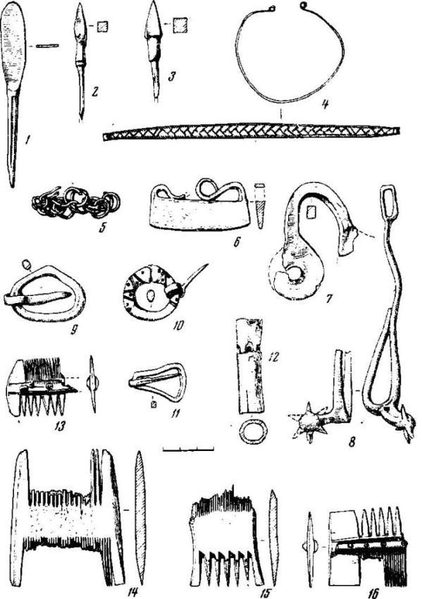 Рис. 4. Городище Осовик 1—3 — наконечники стрел, 4 — пластинчатый бронзовый браслет, 5 — обрывок кольчуги, 6 — кресало, 7 — медное ушко от котла, 8 — шпора, 9, 11 — железные пряжки, 10 — бронзовая пряжка, 12 — костяное кольцо для ссучивания нитей, 13—16 — роговые гребни. Места находки: 2, 3, 5, 7 — постройка; 1, 9 —  постройка 2; 1, 4, 6, 11 — верхний горизонт (вне комплексов); 8, 23 — постройки 5—6; 10 — постройка 8; 16 — под постройкой 1; 14 — под постройкой 9; 15 — под постройкой 12; 12 — верхняя постройка на раскопе II