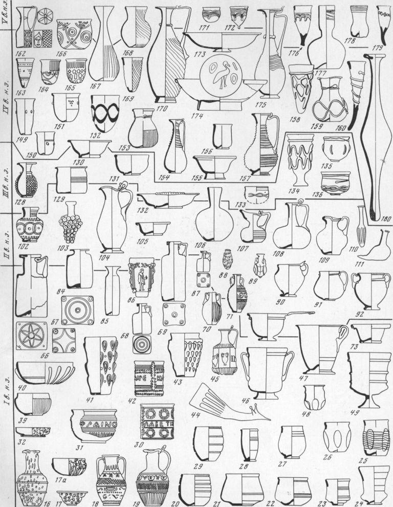 Таблица LXXI. Типы стеклянной посуды, находимой в Северном Причерноморье Составитель Н. П. Сорокина