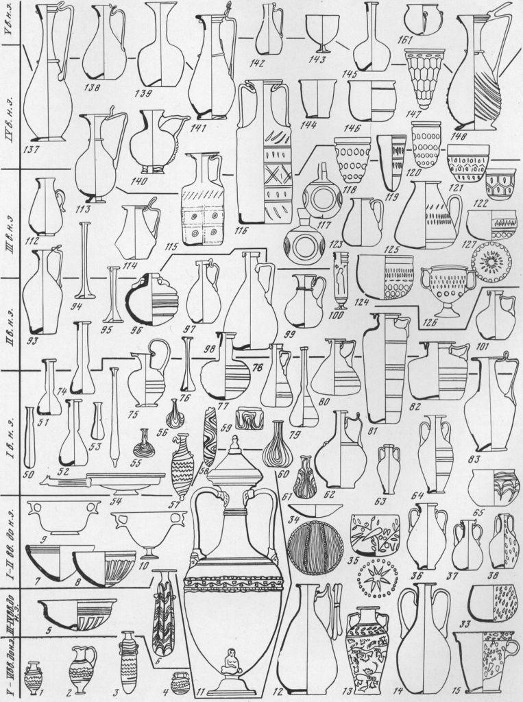 Таблица LXX. Типы стеклянной посуды, находимой в Северном Причерноморье Составитель Н. П. Сорокина