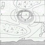 План и профиль (по линии АВ) городища Хотомель. 1 и 3—раскопы на селище; 2—раскоп на городище.