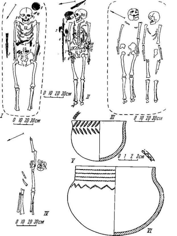 Рис. 1. Планы погребений и сосуды Игимского могильника. I — погр. 1; II — погр. 2; III — погр. 4; IV — погр. 3; V — сосуд из погр. 1; VI — сосуд из погр. 2. I (1— серьга; 2— топор; 3 — наконечник копья; 4 — наконечники стрел; 5 — пряжка; 6 — оселок и остатки железных предметов; 7 — костяные накладки; 8 — серьга; 9 — сосуд; 10 — «скребок»). II (1 — наконечник копья; 2 — сосуд; 3 — топор; 4— костяная накладка; 5 — сабля; 6 — наконечники стрел; 7 — накладка; 8 — браслет; 9 — скоба; 10 — привеска; 11 — кусочки ножа; 12 — пряжка; 13 — накладки; 14 — береста; 15 — серьга; 16 — остатки пояса; 17 — нож)
