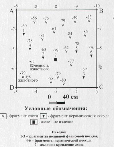 Рис. 11. Поселение Бжицкая-1. План шурфа №1