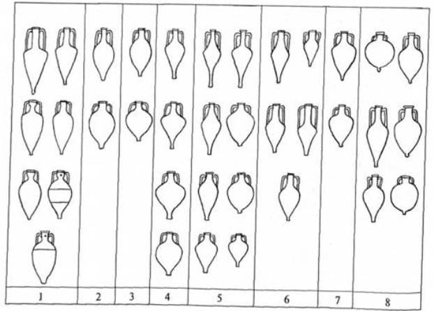 Рис. 15. Імпортні амфори V—IV ст. до н. е.: 1 - Хіос; 2 - Лесбос; З - Самос; 4 - Менде; 5 - Фасос; 6 - Гераклея; 7- Сінопа; 8 - невідомі центри