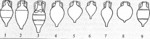 Рис. 7. Імпортні амфори другої половини VII—VI ст. до н. е.: 1, 2, 3, — Хіос; 4 — Лесбос; 5 — Самос; б — Фасос; 7, В, 9 — не встановлені центри