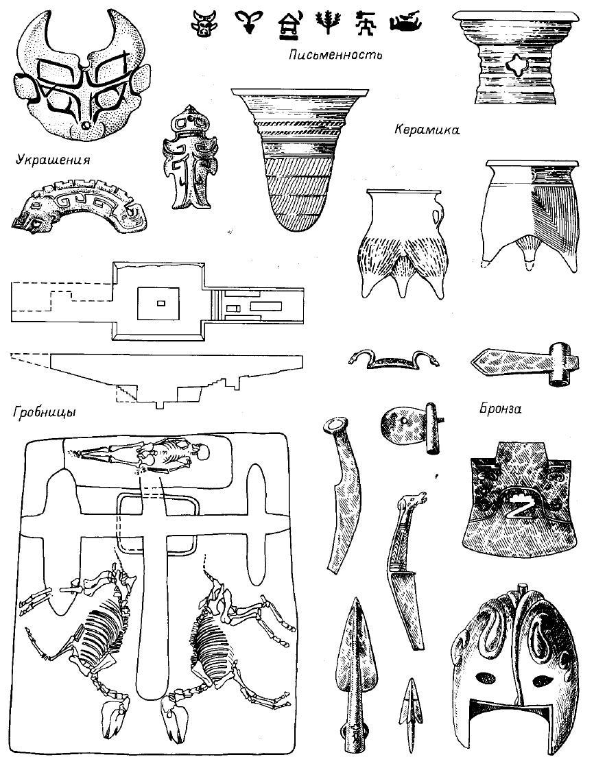 Рис. 56. Комплекс иньской цивилизации.