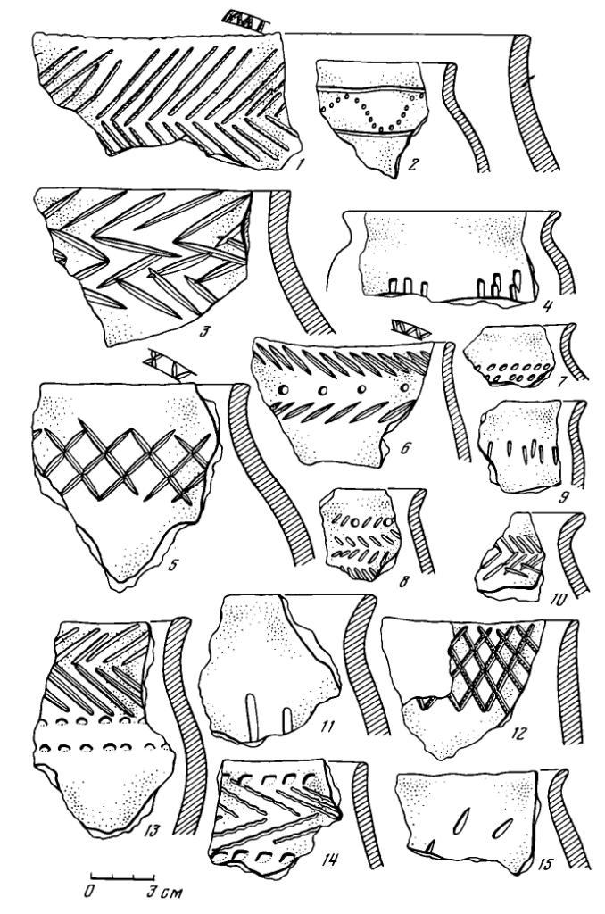 Рис. 7. Керамика эпохи раннего железного века