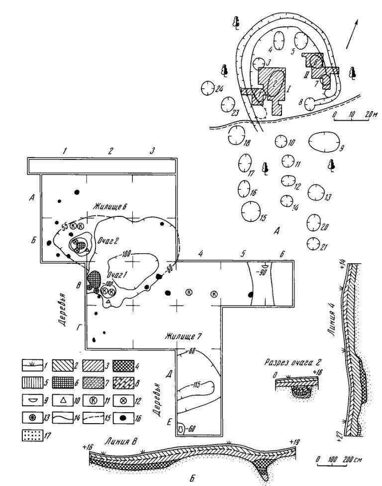 Рис. 1. А — Ситуационный план городища: 1—24 — жилищные впадины; Б — Раскоп II: 1 — дерн, 2 — современная почва, 3 — светло-серая супесь, 4 — темно-серая супесь, 5 — углистый грунт, 6 — прокал, 7 — пестроцвет, 8 — золистый слой, 9 — глиняное блю¬до, 10 — керамика, 11 — кости животных, 12 — угли, 13 — рыбья чешуя, 14 — очерта¬ния объектов, 15 — слабо фиксируемые очертания, 16 — столбовые ямки, 17 — песок