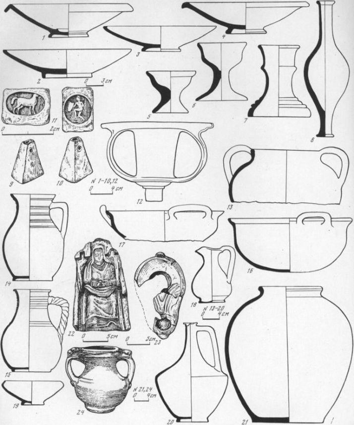 Таблица LXV. Керамика из горгиппийских гончарных мастерских Мастерская II в. до н. э.: 1—4 — миски; 5—7 — домашние алтарики; 8 — амфориск; 9, 10 — ткацкие грузила с оттисками гемм; 11 — оттиски гемм; 12 — канфар с незаконченной ножкой; 13 — верхняя часть двуручного сосуда; 14, 15 — кувшины; 16, 17 — кастрюли; 18 — ойнохоя; 19 — миска; 20 — лагинос; 21 — горшок; 22 — форма для оттиска терракотовой статуэтки сидящей богини. Раскоп «Лазурный»; 23 — форма для оттиска щитка светильника. Гончарная печь II—III вв.: 24 — горшочек со стилизованными головками животных. Составитель И. Т. Кругликова