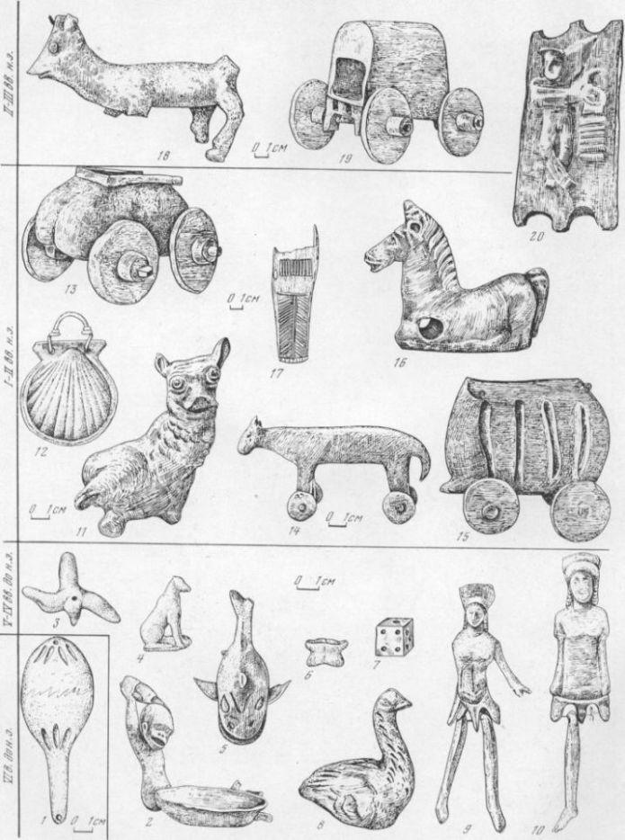 Таблица CXXXIV. Детские игрушки 1 - погремушка, расписана красной краской и пурпуром, глина; 2—9 — фигурки из детского погребения V в. до н. э., Нимфей; 10 — кукла n:s погребения V в. до н. э., Пантикапей; 11—собачка, Порфмий; 12 — погремушка в виде золотой двустворчатой раковины, Пантикапей; 13 — глиняная повоз ка; 14 — бычок; 15 — повозка, Пантикапей; 16 — лошадка. Херсонес; 17 — игрушечный горит; 18 — бычок, терракота, Тиритака; 19 — повозка; 20 — погремушка, Пантикапей. Составитель Г. А. Цветаева