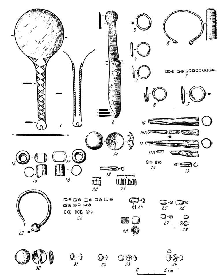 Рис. 2. Инвентарь погребения в кургане 67. 1 — зеркало; 2 — нож; 3—5 — кольца; 6 — браслет; 7, 12, 23—29, 34 — бусы; 8, 9 — кольца; 10, 11, 13, 16, 18, 19 — пронизки; 10А, 11А — кожаные вкладыши из пронизок 10 и 11; 14 —гвоздевидное украшение; 15,17 — бочонковидные бусы; 20,21 — рубчатые нашивки; 22 — серьга с левого уха; 30—33 — бляшки; 10А, 11А — кожа; 21 — серебро; 23 — аргиллит; 24 — лазурит; 25, 28 — синее стекло; 26^ 27, 29 — стекло; остальное — бронза