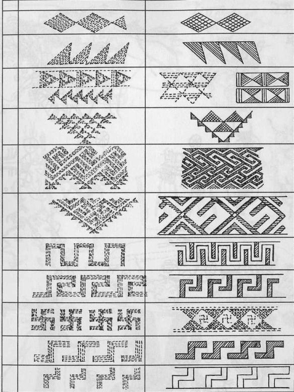 Орнаменты эпохи бронзы