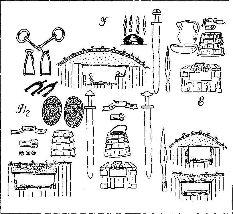 Рис. 38. Типы обряда камерных погребений D2, Е. F. Схематические разрезы погребений, сопровождающий инвентарь