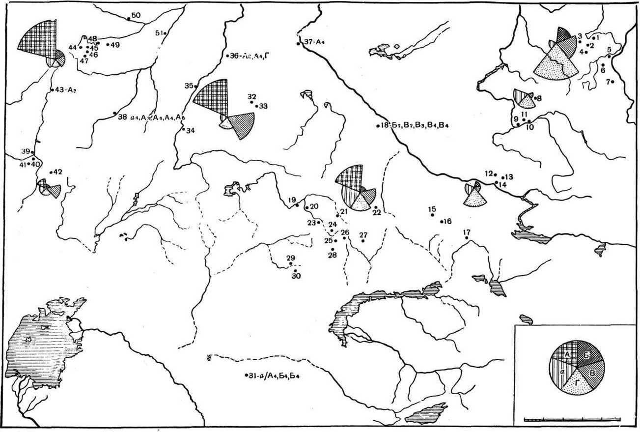 Рис. 2. Карта распространения типов и разновидностей ковровых орнаментов 1 — Андроново (Г2; Г3); 2 — Орак (а3; а3; Б; Бг/Б3; Б/Б2; В; В2; Г; Г2;Г2; Гз; Г4; Г8); 3 — Пичугино, раскопки А. И. Мартынова (Б; Ва/Вз; В2/В3; В3);4 — Ужур, раскопки H. Л. Плановой (Г3); 5 — Новоселово (В; Г2); 6 — Усть-Ерба (Г; Г; Г2; Г/Г2); 7 — Подкунинский (Г2; Г3); 8 — Кытманово, раскопки В. И. Каца (Б2; В2; Г; Г2); 9 — Шипуново (А4); 10 — Иконниково (А; А3/А4; Г2; Г2); 11 — Ляпустин мыс, раскопки Б. X. Кадикова (As); 12 — Малый Койтас (А^/Гsi Б); 13 — Облакатка (Г); 14 — Кара-Узак (Г2); 15 — Сары-Булак (В2); 16 — Сарыколь (As; As); 17 — раскопки В. В. Радлова (Г2; Г2); 18 — Ак-Мола, раскопки М. К. Кадырбаева; 19 — Алап-Аул (ад; А/А3); 20 — Дандыбай (А5; В; В; Г); 21 — Джамантас (А5); 22 — Энбак-Суйгуш, раскопки Л. Ф. Семенова (Б); 23 — Бугулы I (а4; В); 24 — Былкылдак I (А3; В); 25 — Карасай (а3; А); 26 — Канат-тас (Г; Г); 27—Бегазы (а4; А; Гд/Гя); 28 — Ельшибак (А3); 29—Сангуыр И (As; Г/Г2); 30 — Атасу (а2); 31—Тау-Тары; 32—Боровое (В2; ajв3; As; Ae; Ae; As; В/В2; В2; В2/В3/М; Вз/М; В4; Г/Г2); 33—Ьиырекколь (А; В3/В4; В4); 34 — Калачаво (А4; АС); 35 — Боганаты ((А3; Г); 36 — Петропавловск; 37 — Омская стоянка; 38 — Алексеевское поселение (а4; А3; А4; А4; As); 39 — Хабарноа (А; А; Ал; Б2); 40 — Киргильда (В2; Г); 41 — Каргала (В); 42 — Ушкатты, раскопки Е. Е. Кузьминой (а3;В2;В2);43 — Агаповка, раскопки А. И. Рассадович (А3);44—Смолино (А3; А3; As; As; Г2); 45 — Сухомасово (А3; В2); 46 — Исаково (а2; а2; а4; А; А; Бг); 47 — Синаглаэово (Б2; Б2; В2); 48 — Федоровка (Б/Б2; А6); 49 — стоянка у оз.Ачликуль, колл. Челябинскогомузея (Л4); 50 — Замараевское поселение (As; As; В2); 51 — Царев курган (А2; Б2).  На врезке показан принцип распределения полей для орнаментальных типов на диаграммах. Единица масштаба означает один случай, отмеченный на радиусе. Цифрами обозначены памятники; цифра, стоящая рядом с буквой, означает степень сложности орнамента; буквы обозначают типы орнаментов: А — тип I