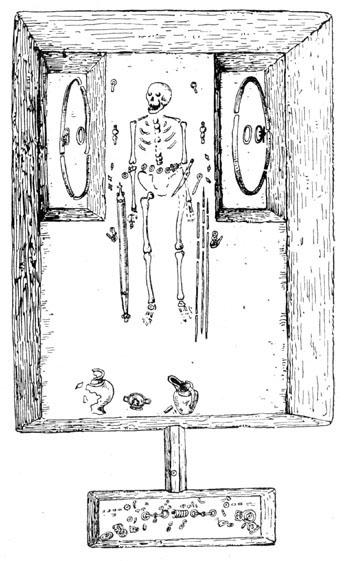 Рис. 38. Погребение Кельтского воина на колеснице (Сомм-Бионн на Марне)