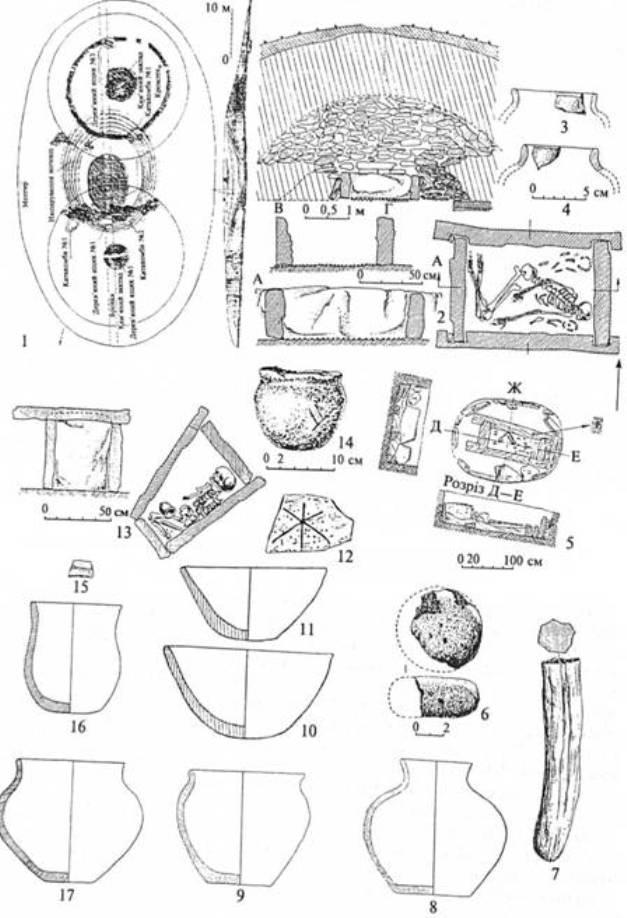 Рис. 14. Матеріали Довгої Мопіли Кемі-Оба – епонімної пам'ятки кемі-обинської культури: 1 - план та перетин могильного комплексу; 2-4 - кам'яна споруда над дерев'яною скринею № 1, конструкція скрині та кераміка з неї; 5-7- дерев'яна скриня № 3 та речі з неї; 8 – глечик з кам'яної скрині № 1; 9-12 - посуд та зображення на стінці з кам'яної скрині № 3; 13—14 – кам'яна скриня № 2 та горщик з неї; 15-17- матеріали з дерев'яної скрині № 2 (за А.О. Щепинським.Г. М. Тощевим). 1, 2, 13 - плани та перетини поховальних споруд; 3, 4, 6, 8-11, 14, 16, 17- кераміка; 7- кістка; 12 – камінь; 15 — кремінь