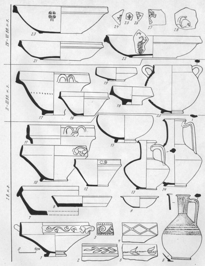 """Таблица CXLVIII. Краснолаковая керамика 1—1"""") — сосуды 1 в. н. э.: 1 — чаша с орнаментом, нанесенным белой краской, I в. н. э.; 2—5 — края подобных чаш; 6 — кувшин, первая половина I в. н. э.; 7 — тарелка, первая по ловина I в. н. э.; 8, 9 — тарелка и мисочка, первая половина I в. н. э.; 10—14 — чаши и кувшины, I в. н. э.; 15 — чаша, вторая треть I в. н. э.; 16—20 — сосуды II—III вв. н. э.: 16 — мисочка, II в. н. э.; 17 — чаша, II—III вв. н. э.; 18, 19 — чаши, первая половина III в. н. э.; 20 — двуручный сосуд первой половины III в. н. э.; 21—28 — сосуды и клейма на сосудах IV—VI вв. н. э. Составитель Т. М. Арсеньева"""
