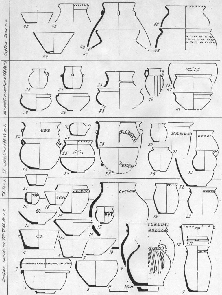 Таблица CXLIX. Лепная керамика Березани, Оливии и ее округи I — лощение; 2 — ямочный орнамент снаружи, внутри наколы, лощение; 3 — неорнаментированный; 4 — лощение; 5, 6 — без орнамента; 7 — резной и ямочный орнаменты с инкрустациями белой пастой; 8, 9 — налепные валики с ямочным орнаментом; 10 — профилированный валик, ручки-упоры; II — ямочный орнамент, ручки-упоры; 12, 13 — лощение; 14 — налепной валик с ямочным орнаментом; 15 — ямочный орнамент; 16 — цалепной валик с ямочным орнаментом, ручки-упоры; 17 — резной орнамент, лощение; 18, 19 — ямочный орнамент; 20 — налепной валик с ямочным орнаментом; 21 — лощение; 22 — лощение; 23 — ручки-упоры с ямочным орнаментом; 24 — без орнамента; 25 — ямочный орнамент, ручки-упоры; 26 — без орнамента; 27, 28 — налепной валик с ямоч ным орнаментом, ручки-упоры; 29 — без орнамента; 30 — ямочный орнамент по венчику; 31 — налепной валик с ямочным орнаментом; 32 — ямочный орнамент; 33 — лощение; 34—36 — без орнамента; 37 — ручки упоры; 38 — без орнамента; 39 — налепной валик, ручки-упоры; 40 — каннелюры по туловищу, лощение; 41, 42 — лощение; 43 — налепы; 44, 45—без орнамента; 46 — насечки по краю; 47 — без орна мента; 48 — налепы на шейке; 49 — вдавлина на плечах; 50 — насечки по краю 1, 2, 4-7, 9, 12-15, 17-21, 24, 39, 41 - Березань; 3, 8, 16, 22,  23, 25, 27—38, 40, 42—50 — Ольвия; 10, 11 — пос. Байкуш; 26 — пос. Козырка. Составитель Е. Г. Кастанаян