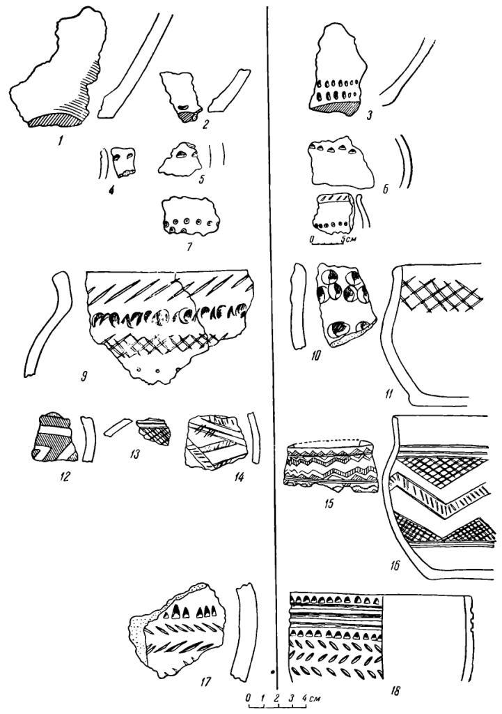 Рис. 8. Сравнительная таблица орнаментов ирменской и андроновской культур, (слева — керамика ирменской культуры, справа — андроновской. 1, 2, 4, 5, 7, 9, 13 — Большой Лог; 3, 6, 11 — Замараево; 8 — Алексеевка; 10 — Малокрасноярка; 12 — Ирмень; 14 — Басандайка; 1-7 — Малый Кейтас: 10 — Минусинская котловина; 17 — Осинцево: 18 — Улус Орак.