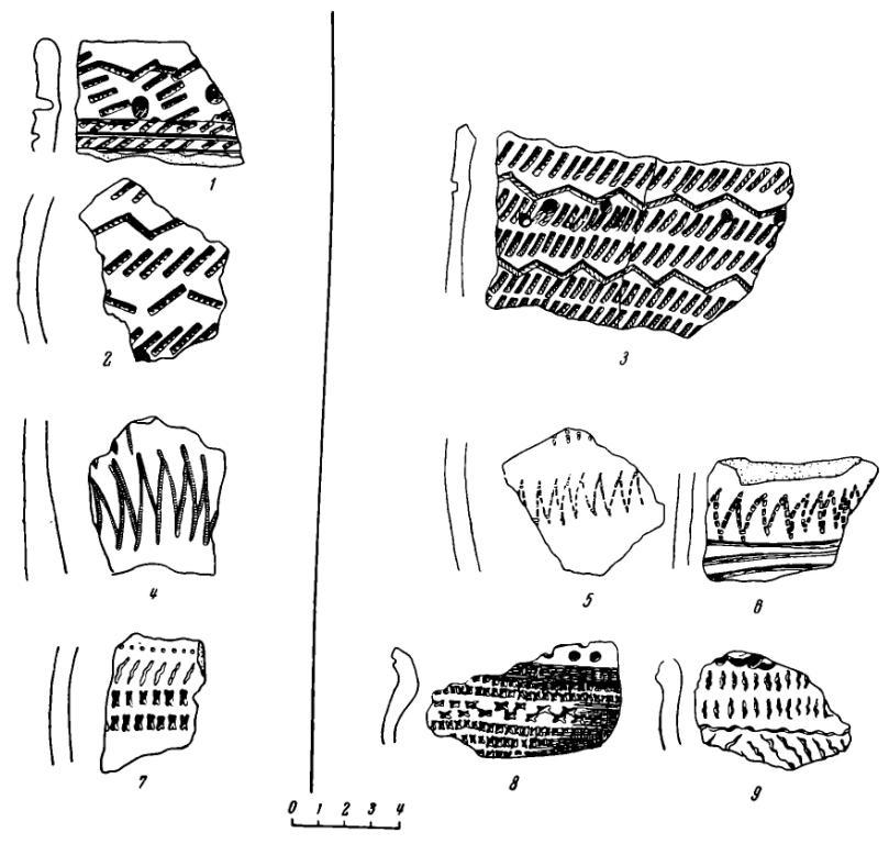 Рис. 9. Сравнительная таблица орнаментов лесостепной и лесной зон. Слева — керамика лесостепной зоны, справа — лесной. 1, 4 — Омская стоянка; 7 — Басандайка; 3 — Иртяшское городище; 5, 6, 8, 9 — Палкино.