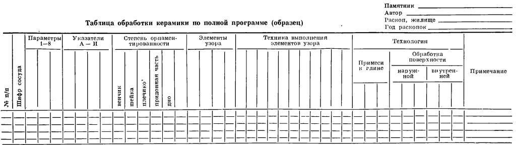 Таблица II.