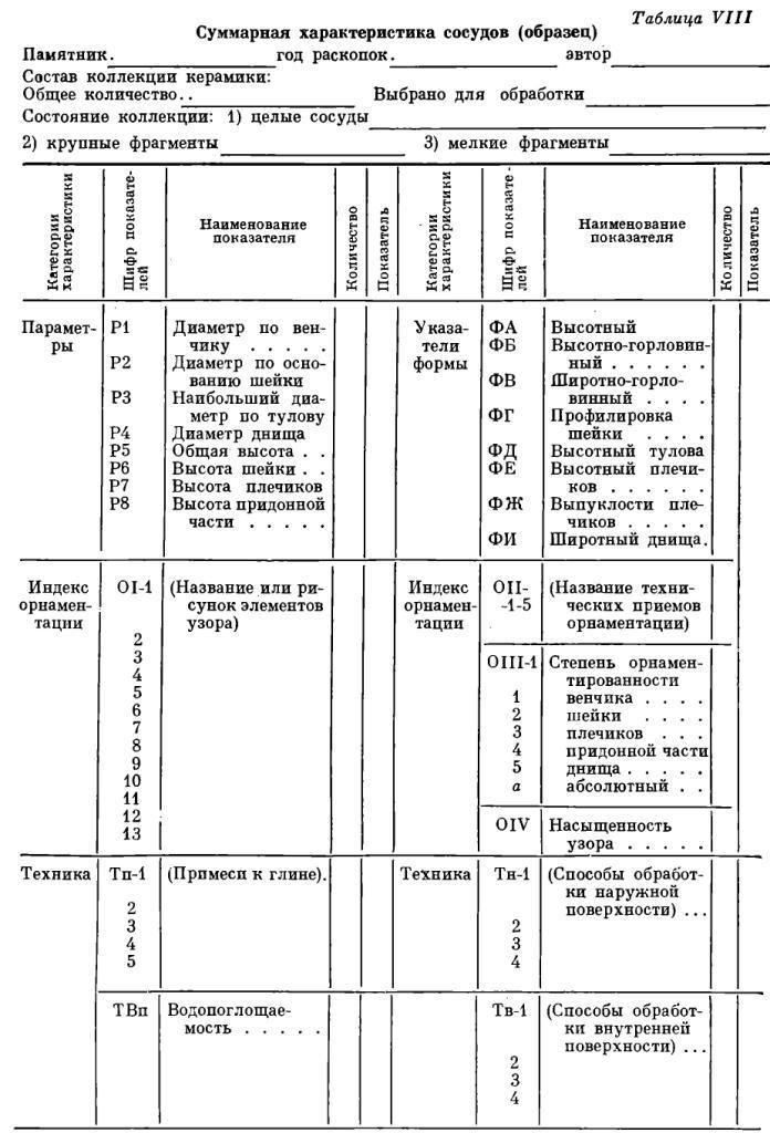 keramika-kak-istoricheskiy-istochnik-29